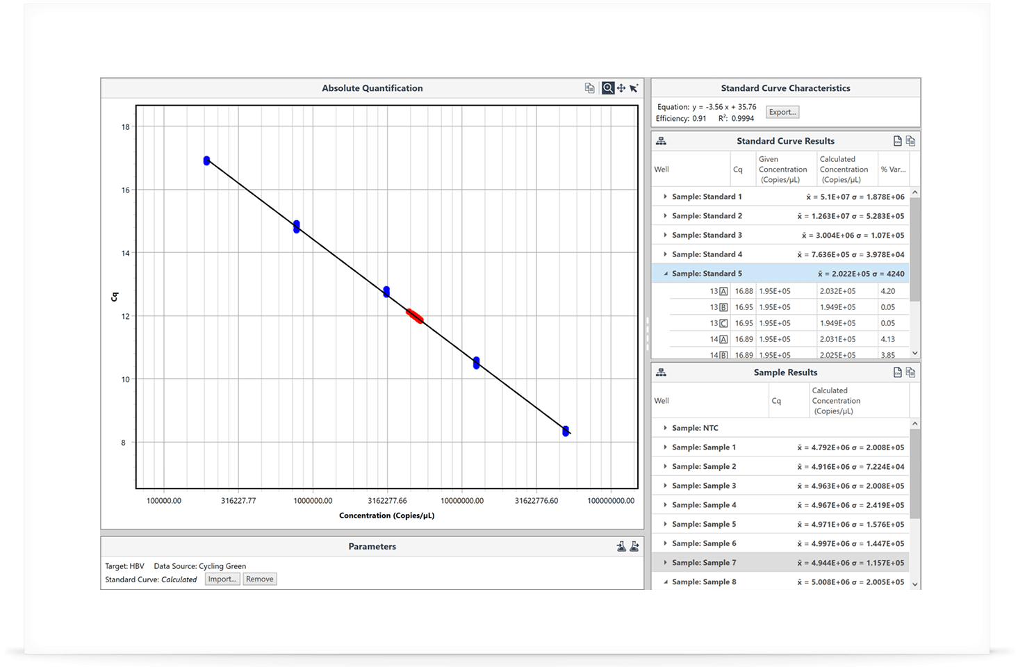 Mic qPCR Cycler Software - Standard Curve Analysis